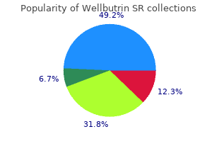 purchase online wellbutrin sr