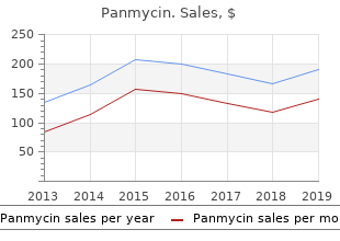 generic panmycin 500 mg otc