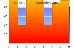 purchase leflunomide 10mg on line