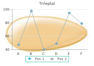 cheap trileptal 150 mg visa