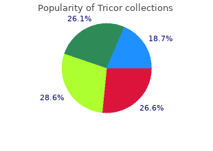 discount tricor master card