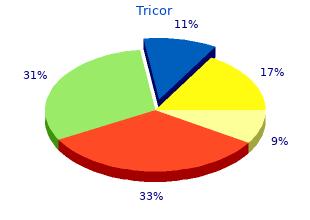 tricor 160mg on line