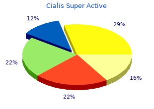 order cialis super active from india