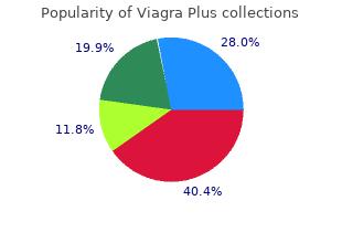 viagra plus 400mg line