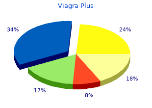 purchase viagra plus 400mg fast delivery