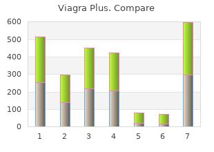 order viagra plus 400 mg amex